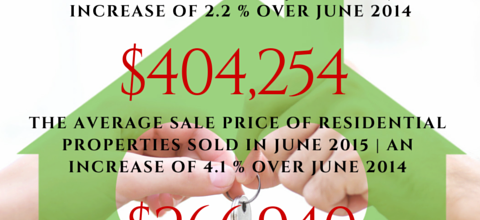 Busy Spring Real Estate Market in Ottawa Continues in June 2015
